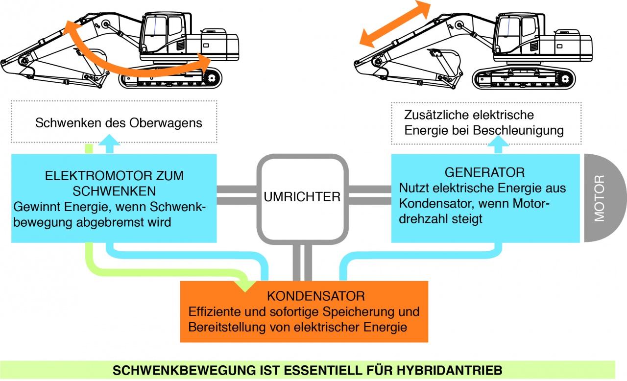 Fein Grundlegende Elektrische Diagramme Und Schaltpläne ...